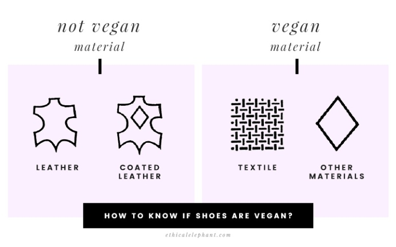 guide-to-vegan-shoes-labels